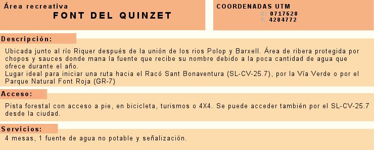 Foto Información Font del Quinzet